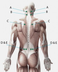 acupressure points for depression